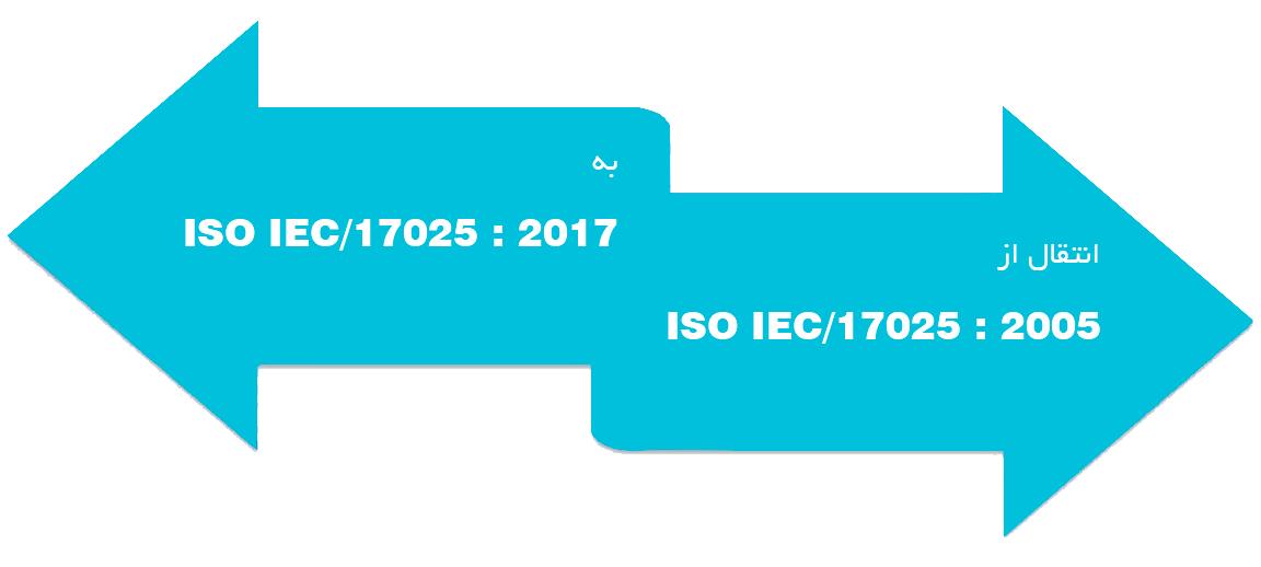 تغییرات ویرایش جدید استاندارد 2017ISOIEC 17025